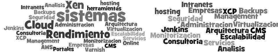 Consultoria y Arquitectura de Sistemas - Servicios IT